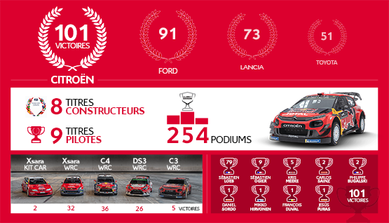 WRC-Infographie_FR_05-08-19_555x318