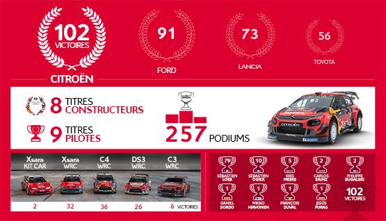 WRC-Records_07-10-19_FR_555x318